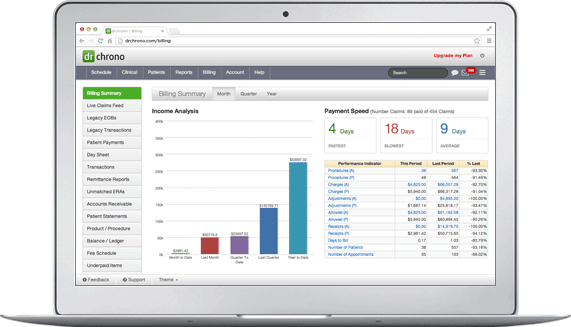 platform for emr Advancedmd (the company formerly owned by adp) offers advancedpm, the  company's medical practice management platform combining ehr / emr.